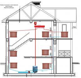 Рабочая схема отопления двухэтажного дома