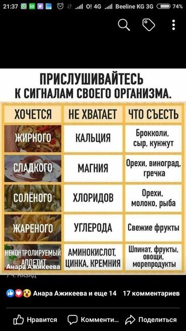 кальций для роста в Кыргызстан: Кальций для всех для роста костей быстро и эффективно без боли легко