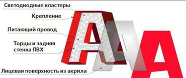 АКЦИЯ!!! Объемные Световые Буквы  всего в Бишкек