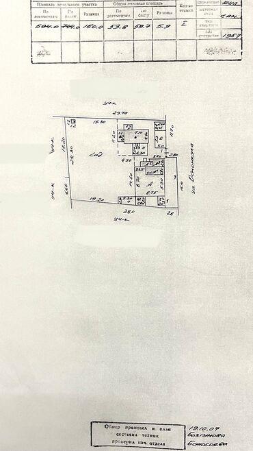 продать старую мебель in Кыргызстан | ИГРУШКИ: 59 кв. м, 3 комнаты, Сарай, Подвал, погреб, Забор, огорожен