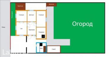 Продаю дом в городе Талас. 4 жилые в Талас