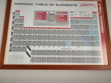 Καθηγητής χημείας με σχολική προϋπηρεσία παραδίδει ιδιαίτερα και σε
