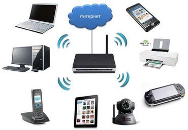 собственный интернет магазин в Кыргызстан: Протягиваем интернет кабель в организациях, клубах и в любых других