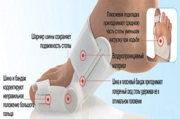 Ортопедическая шина для коррекции в Бишкек