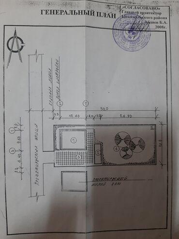 Продам - Бишкек: Продам 10 соток Строительство от собственника