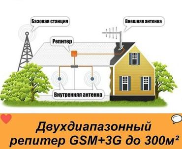 модем билайн сколько стоит в Кыргызстан: 4g усилитель усиливает сигналы на двух частотных диапазонах lte 2600