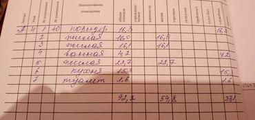 кафе с детскими площадками in Кыргызстан | ДРУГИЕ ТОВАРЫ ДЛЯ ДЕТЕЙ: 3 комнаты, 97 кв. м, С мебелью полностью