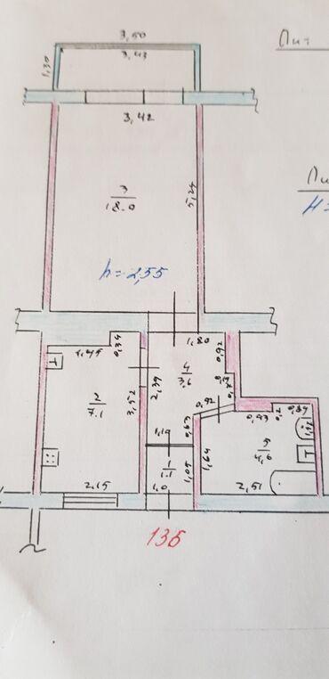 сдается 1 комнатная квартира калык акиева in Кыргызстан   ПРОДАЖА КВАРТИР: Индивидуалка, 1 комната, 34 кв. м Лифт, С мебелью, Не затапливалась