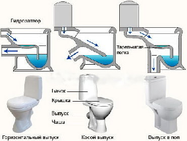 Sewer Cleaning.-Diagnostics-Cleaning-Call Plumbing-Remove