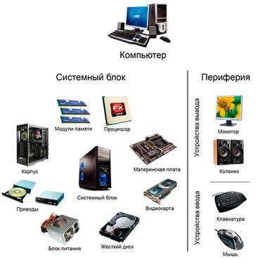 Скупка компьютеров. деньги сразуК сожалению, в Бишкеке люди не