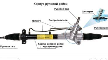 Качественный ремонт гидрореек. Гарантия. в Лебединовка