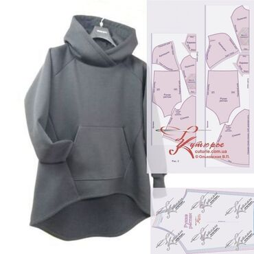 Лекало бишкек - Кыргызстан: Изготовление лекало одежды. Быстро и качественно !