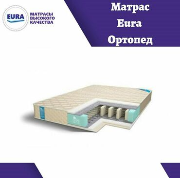 Двухсторонний пружинный матрас EURA Ортопед⠀🖇Фирменная пена Ecofoam, в