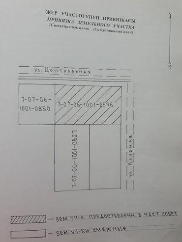 Недвижимость - Чалдавар: 28 соток, Для бизнеса, Собственник