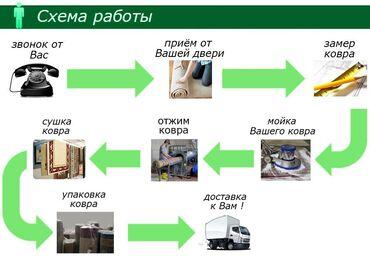 Церетон цена в бишкеке - Кыргызстан: Стирка ковров   Ковролин, Палас   Бесплатная доставка
