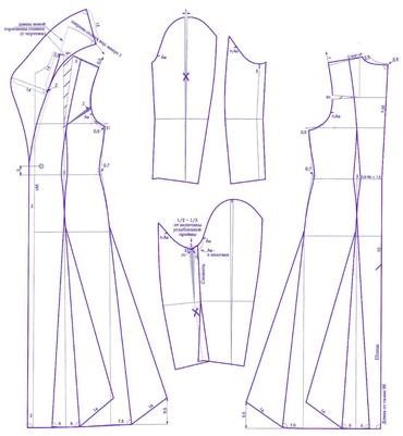 Лекала Лекала изготовление лекал женской одежды, градация лекал