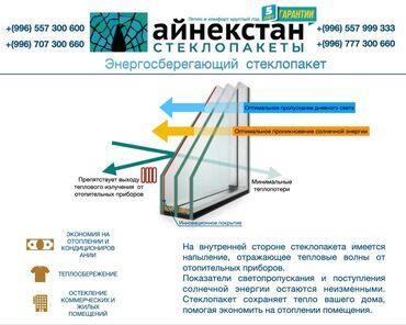 Стеклопакеты с энергосберегающим стеклом Принципиально отличается от