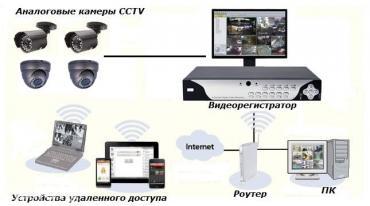Установка, ремонт, видео наблюдение. , в Бишкек