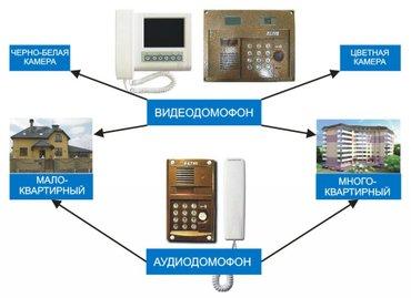 Видеодомофон, продажа и установка Домофонов, Датчики и Сигнализации, в Бишкек