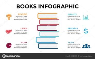 Требуются специалисты по созданию инфографики, презентации в Бишкек