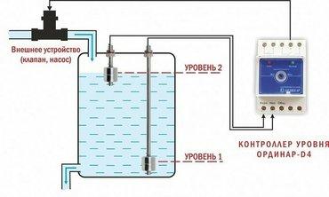 Профессиональные услуги электрика! недорого и качественно! собираю щит в Бишкек - фото 4