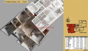 Crveni Krst,stan 116m2 sa terasom, nov , vrhunskog kvaliteta gradnje, - Beograd