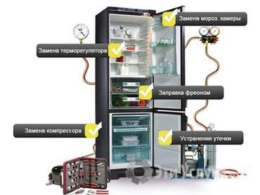 автоматическая кофемашина для дома в Кыргызстан: Ремонт холодильников . Выезд на дом. Гарантия