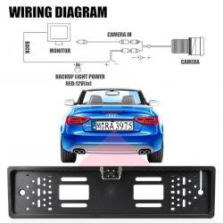 Vozila | Kopaonik: Set rikverc kamera u okviru za registracione tablice za automobil