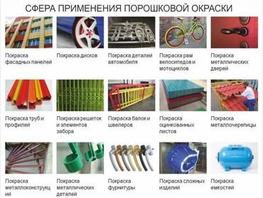 string art в Кыргызстан: Полимерное покрытие