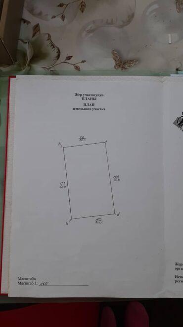 Недвижимость - Раздольное: 7 соток, Для строительства, Собственник, Красная книга