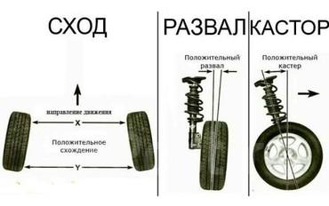 развал схождения в Кыргызстан: | Регулярный осмотр автомобиля