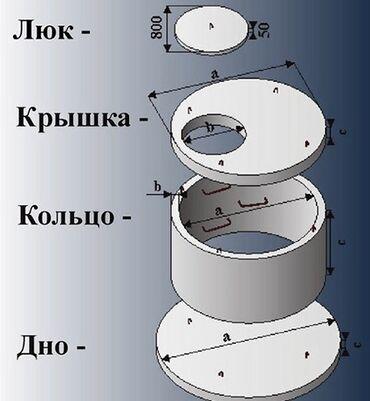 кольца-в-форме-змеи в Кыргызстан: Жби: кольца, крышки, люки, трубы.  Оптом и в розницу.  Продажа доставк
