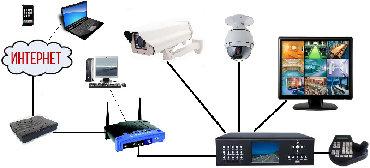 Системы - Кыргызстан: Видеонаблюдение и системы БЕЗОПАСНОСТИ ! ! ! Надежность !