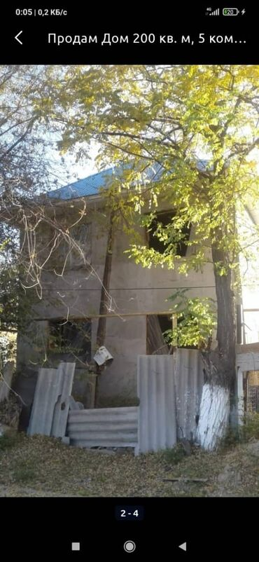 Продажа домов 10000 кв. м, Студия, Требуется ремонт