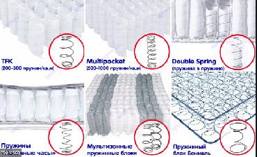 Матрасы - Кыргызстан: Ортопедические матрасы. Изготовление. Доставка.Качественные матрасы