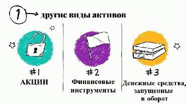 убираем м в Кыргызстан: Объясним ваш продукт/Услуги через видео. Увеличит продажи. Сделает