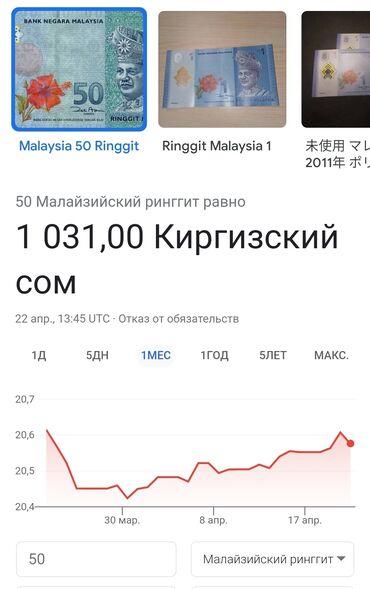 Валюта 1 Гинггит малазии