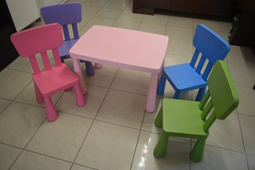 Σετ Παιδικό Τραπέζι με Καρέκλες ΣΕΤ σε North & East Suburbs
