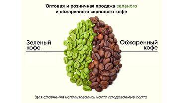 1300 elan | QIDA MƏHSULLARI: Продажа Кофе/ Kofe satışı Mercator Group MMC olaraq Azərbaycan üzrə qo