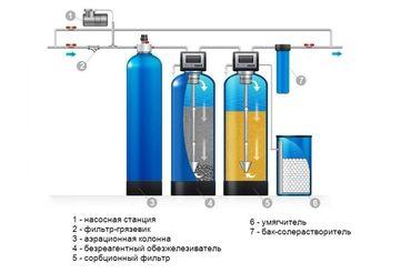 Установка фильтров для воды колонного типа. Прямая поставка с завода