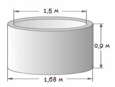 бетонные кольца для септика в Кыргызстан: Бетонные кольца для септика КЦ 15-9.имеется доставка, установка, копка