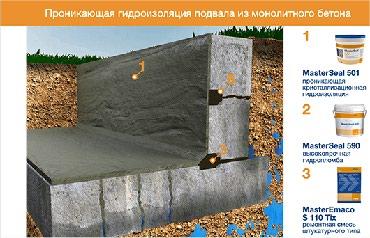 Гидроизоляция подвала в Бишкек