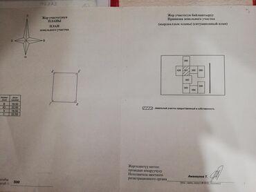 жар в Кыргызстан: Продам 4 соток Строительство от собственника