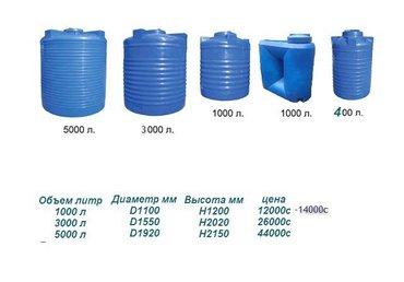 Продажа полиэтиленовых емкостей 0,4, 1, 3, 5 кубов пишевой первичный in Бишкек