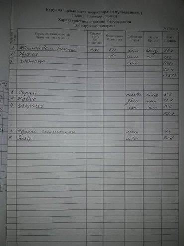 срочно без посредников продаю полдома в центре пишпека захарьева в Бишкек - фото 5