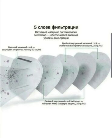 Колличество ограничено! Продаются маски респираторы оптом и в розницу!