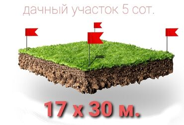 Недвижимость - Шевченко: 5 соток, Для строительства, Собственник, Красная книга