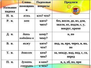 Rus dili kurslari ve qiymetleri - Азербайджан: Rus dili dersi - rus ve azerbaycan bolmesi ucun