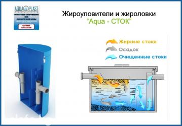 Жироуловители «Aqua-СТОК» для кафе и ресторанов, промышленных