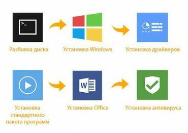 дома в Кыргызстан: Ремонт | Ноутбуки, компьютеры | С гарантией, С выездом на дом, Бесплатная диагностика